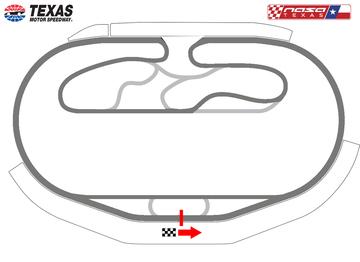 Thumb texasmotorspeedway 2 1